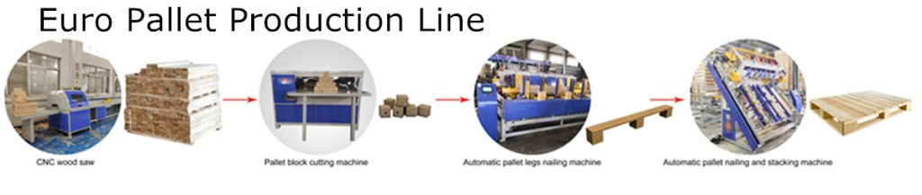 euro pallet production line