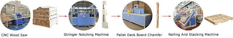 stringer pallet production process