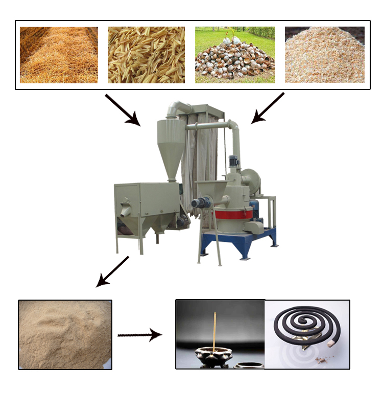 Vertical-superfine-wood-powder-making-machine