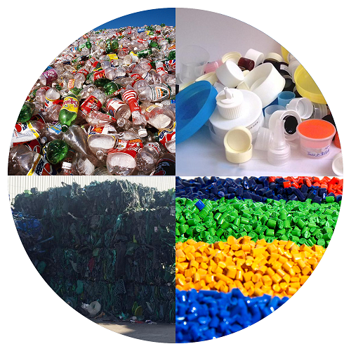 Recycled plastic that can produce plastic pallets